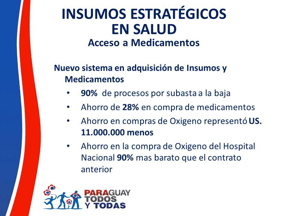 INSUMOS ESTRATÉGICOS EN SALUD Acceso a Medicamentos Nuevo sistema en adquisición de Insumos y Medicamentos 90% de procesos por subasta a la baja Ahorr