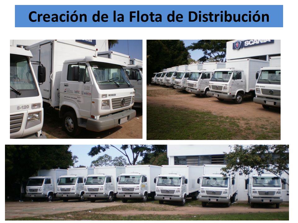 Creación de la Flota de Distribución