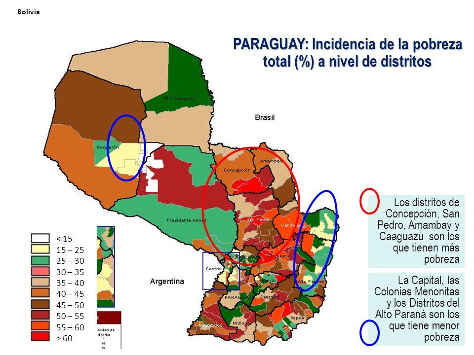 < 15 15 – 25 25 – 30 30 – 35 35 – 40 40 – 45 45 – 50 50 – 55 55 – 60 > 60 La Capital, las Colonias Menonitas y los Distritos del Alto Paraná son los q