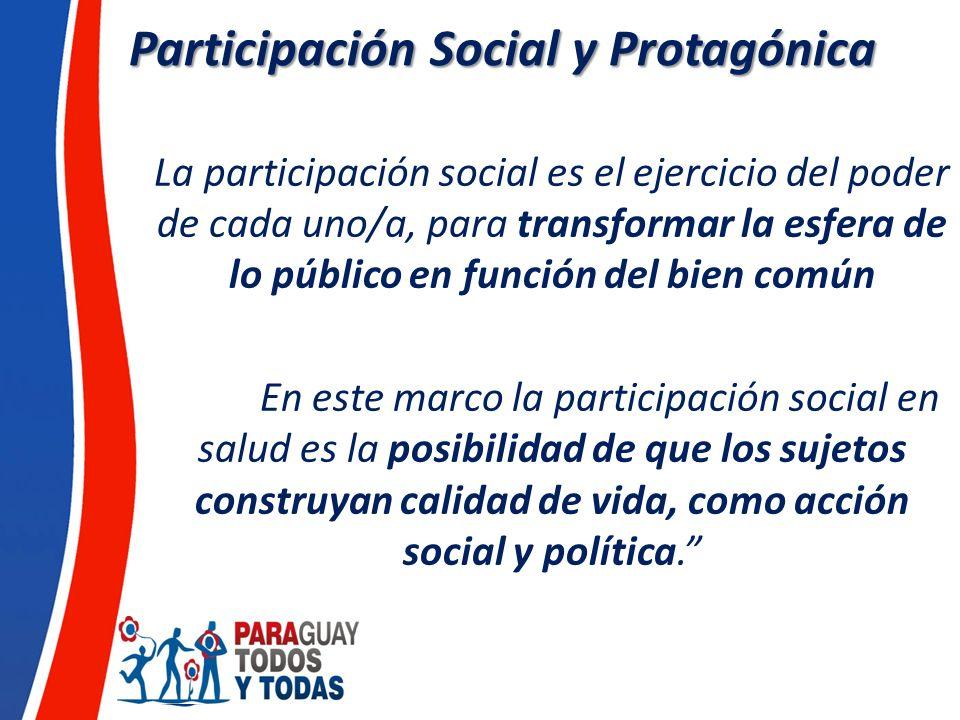 Participación Social y Protagónica La participación social es el ejercicio del poder de cada uno/a, para transformar la esfera de lo público en funció