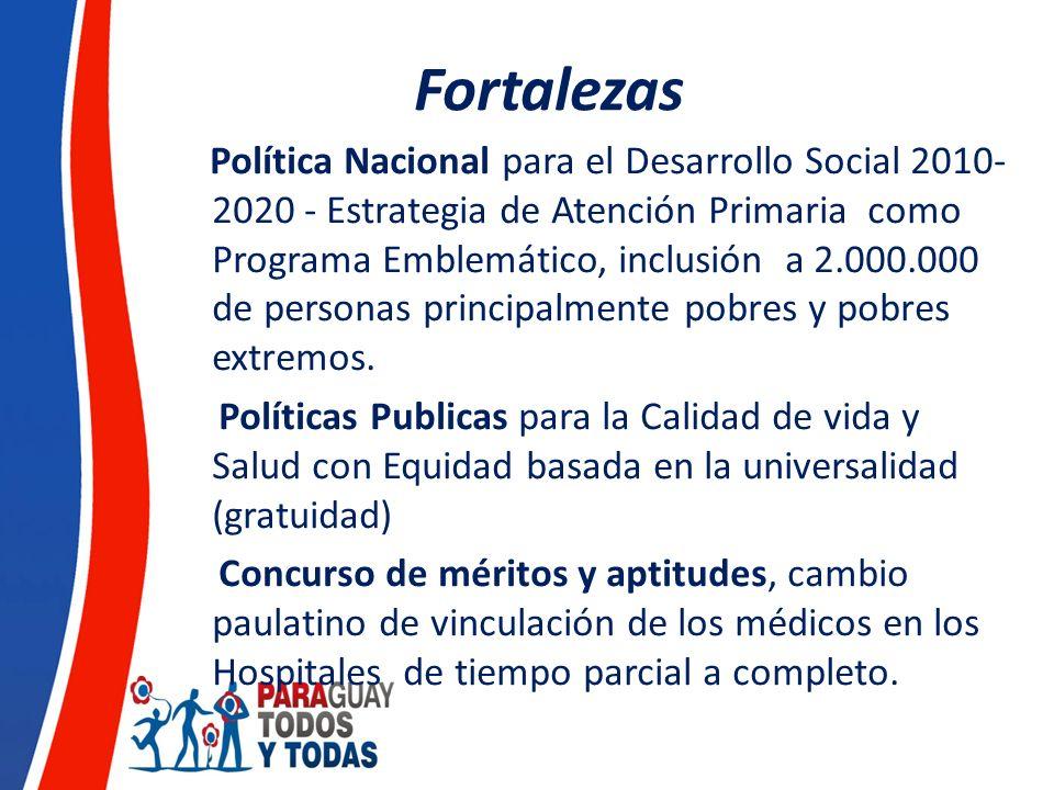 Fortalezas Política Nacional para el Desarrollo Social 2010- 2020 - Estrategia de Atención Primaria como Programa Emblemático, inclusión a 2.000.000 d