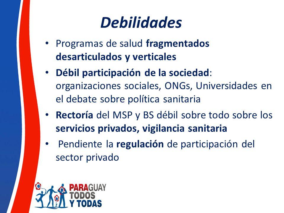 Programas de salud fragmentados desarticulados y verticales Débil participación de la sociedad: organizaciones sociales, ONGs, Universidades en el deb