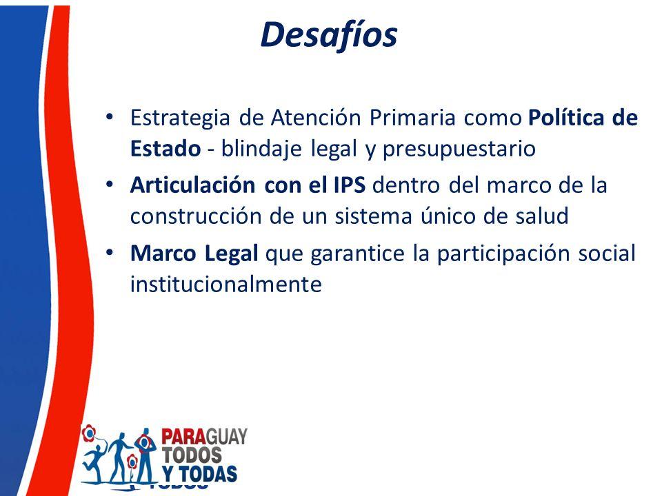 Estrategia de Atención Primaria como Política de Estado - blindaje legal y presupuestario Articulación con el IPS dentro del marco de la construcción