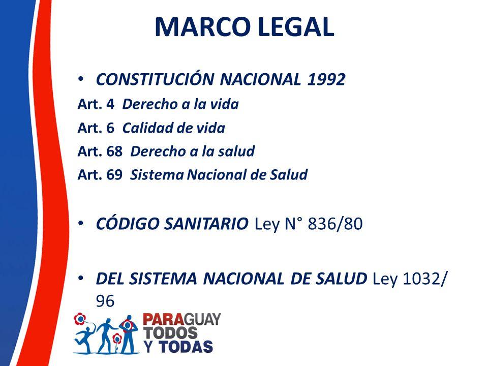 MARCO LEGAL CONSTITUCIÓN NACIONAL 1992 Art. 4 Derecho a la vida Art. 6 Calidad de vida Art. 68 Derecho a la salud Art. 69 Sistema Nacional de Salud CÓ