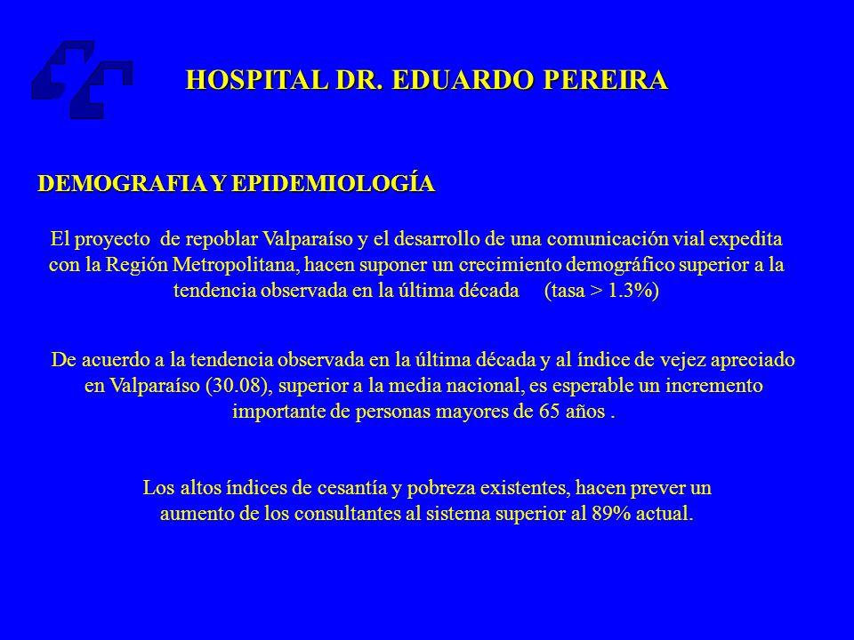 HOSPITAL DR.