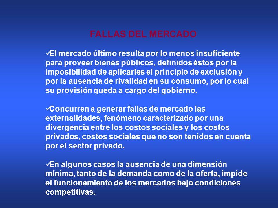 FALLAS DEL MERCADO El mercado último resulta por lo menos insuficiente para proveer bienes públicos, definidos éstos por la imposibilidad de aplicarle