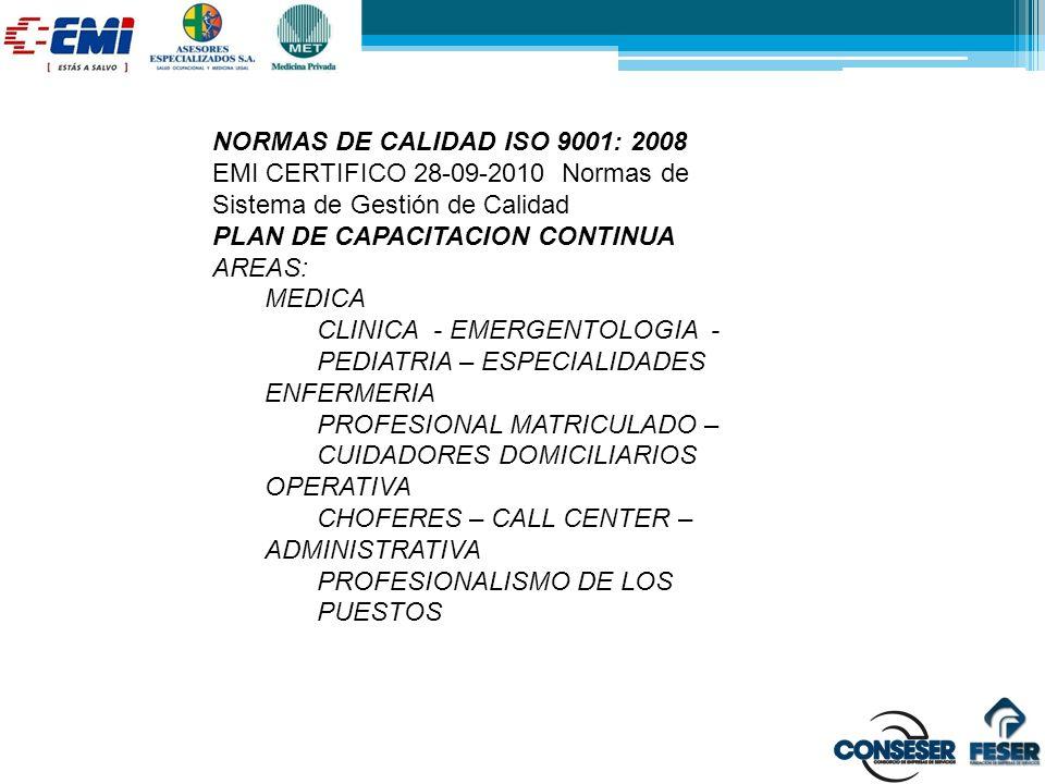 NORMAS DE CALIDAD ISO 9001: 2008 EMI CERTIFICO 28-09-2010 Normas de Sistema de Gestión de Calidad PLAN DE CAPACITACION CONTINUA AREAS: MEDICA CLINICA