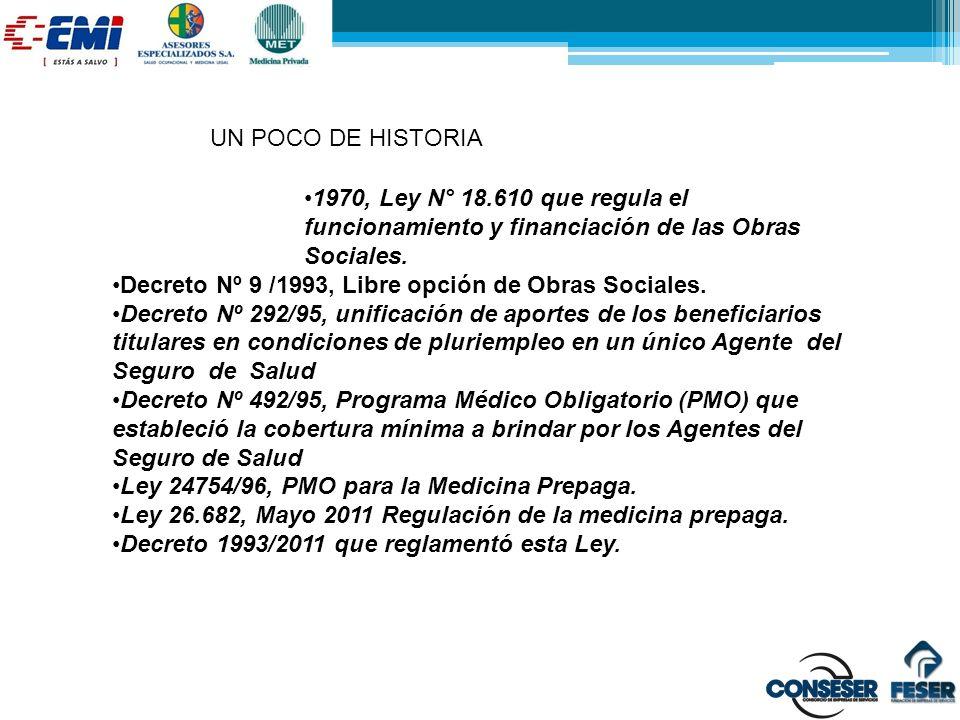 1970, Ley N° 18.610 que regula el funcionamiento y financiación de las Obras Sociales. Decreto Nº 9 /1993, Libre opción de Obras Sociales. Decreto Nº
