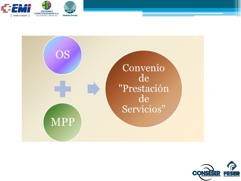 OSMPP Convenio de