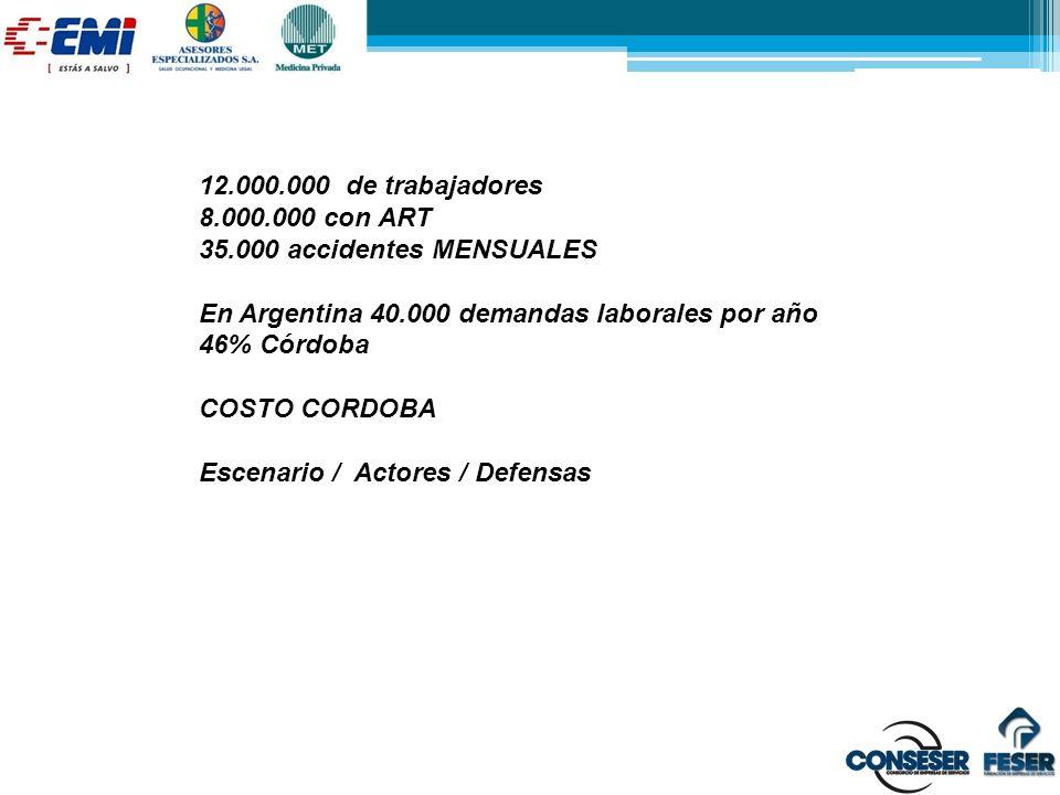 12.000.000 de trabajadores 8.000.000 con ART 35.000 accidentes MENSUALES En Argentina 40.000 demandas laborales por año 46% Córdoba COSTO CORDOBA Esce