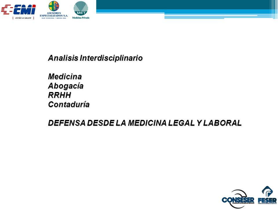 Analisis Interdisciplinario MedicinaAbogacíaRRHHContaduría DEFENSA DESDE LA MEDICINA LEGAL Y LABORAL