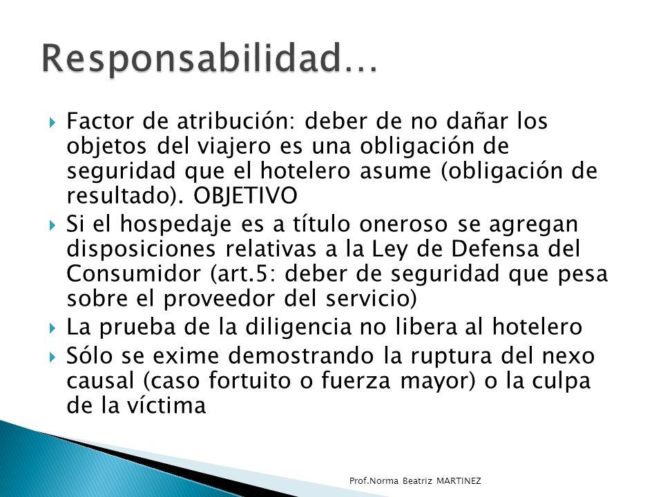 Factor de atribución: deber de no dañar los objetos del viajero es una obligación de seguridad que el hotelero asume (obligación de resultado).