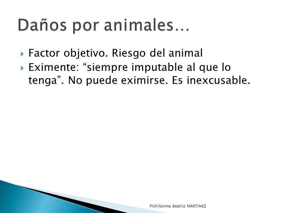 Factor objetivo.Riesgo del animal Eximente: siempre imputable al que lo tenga.
