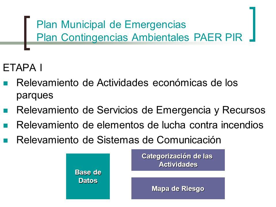 ETAPA I Relevamiento de Actividades económicas de los parques Relevamiento de Servicios de Emergencia y Recursos Relevamiento de elementos de lucha co