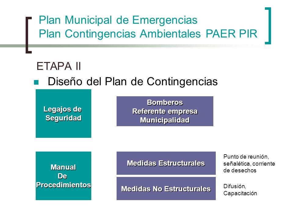 ETAPA II Diseño del Plan de Contingencias Legajos de Seguridad Bomberos Referente empresa Municipalidad Medidas Estructurales ManualDeProcedimientos M
