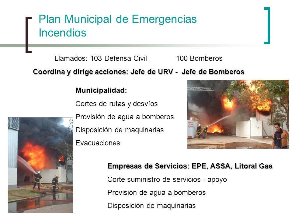Plan Municipal de Emergencias Incendios Municipalidad: Cortes de rutas y desvíos Provisión de agua a bomberos Disposición de maquinarias Evacuaciones