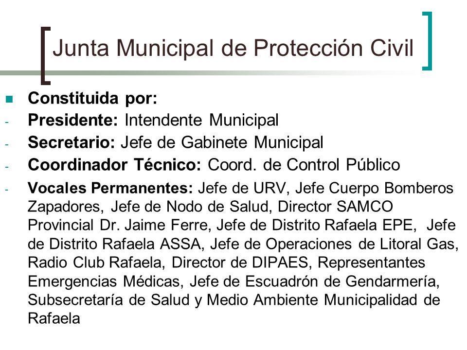 Junta Municipal de Protección Civil Constituida por: - Presidente: Intendente Municipal - Secretario: Jefe de Gabinete Municipal - Coordinador Técnico