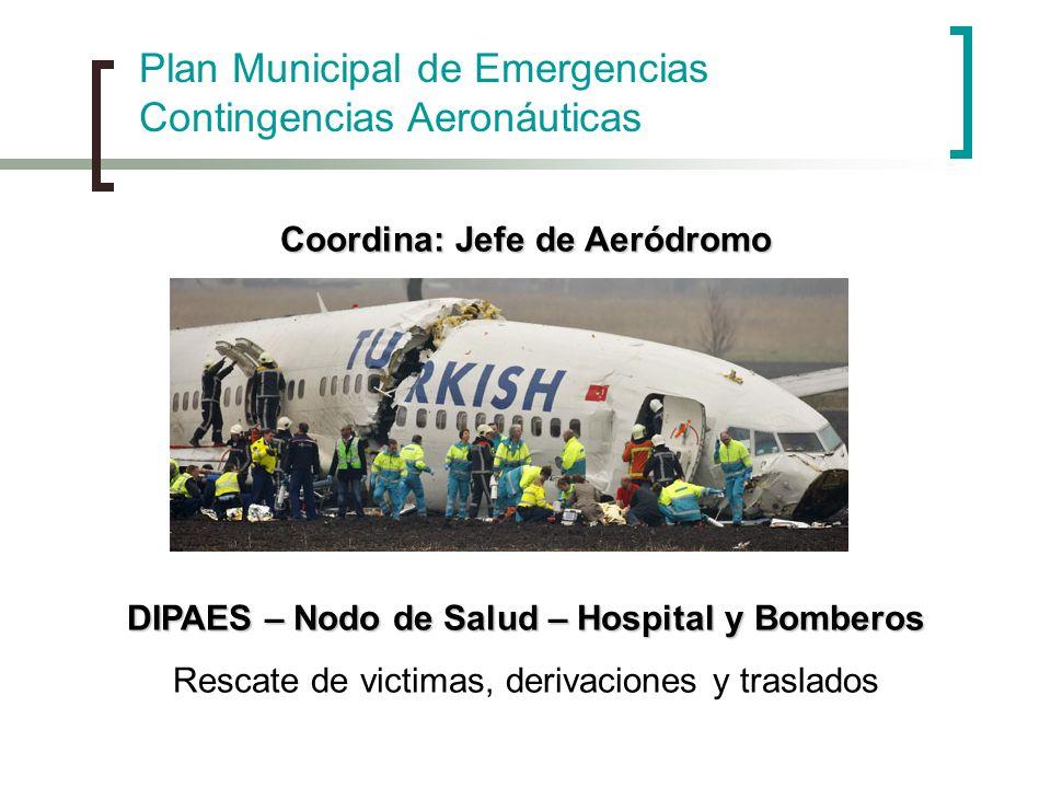 Plan Municipal de Emergencias Contingencias Aeronáuticas Coordina: Jefe de Aeródromo DIPAES – Nodo de Salud – Hospital y Bomberos Rescate de victimas,