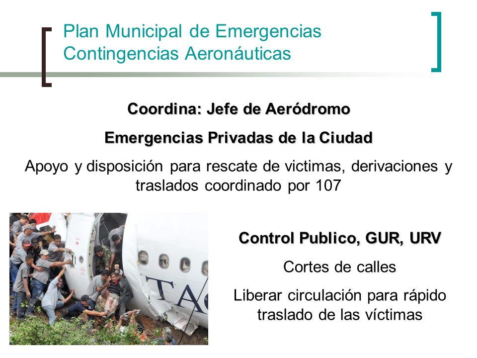 Plan Municipal de Emergencias Contingencias Aeronáuticas Coordina: Jefe de Aeródromo Emergencias Privadas de la Ciudad Apoyo y disposición para rescat