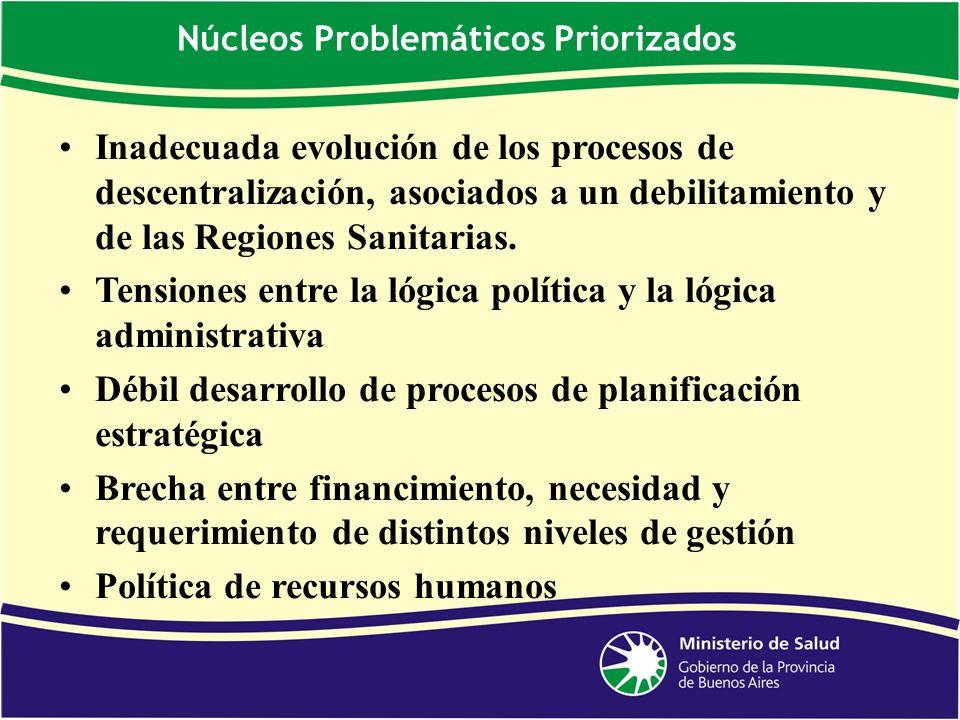 Inadecuada evolución de los procesos de descentralización, asociados a un debilitamiento y de las Regiones Sanitarias.