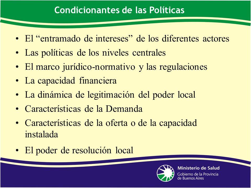 El entramado de intereses de los diferentes actores Las políticas de los niveles centrales El marco jurídico-normativo y las regulaciones La capacidad financiera La dinámica de legitimación del poder local Características de la Demanda Características de la oferta o de la capacidad instalada El poder de resolución local Condicionantes de las Políticas