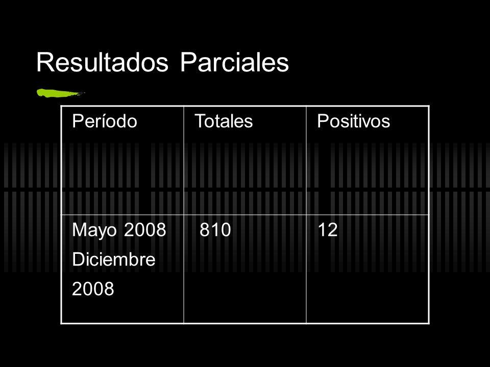 Resultados Parciales PeríodoTotalesPositivos Mayo 2008 Diciembre 2008 81012