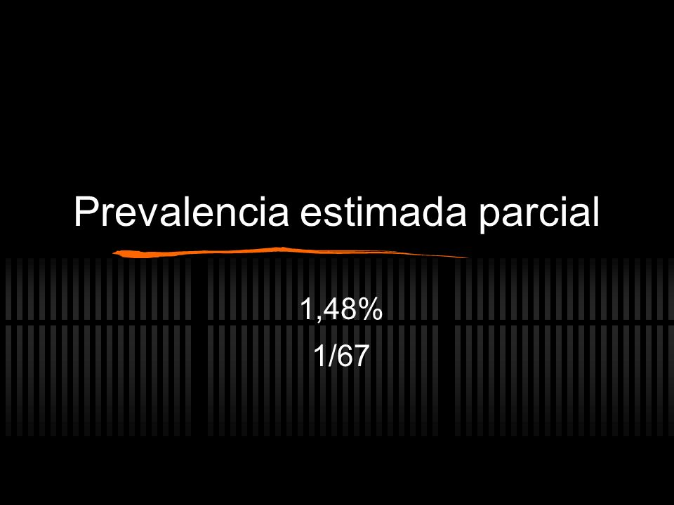 Prevalencia estimada parcial 1,48% 1/67