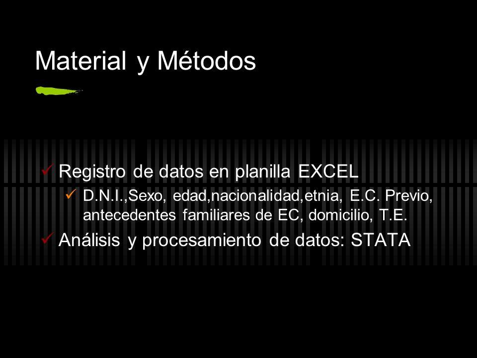 Material y Métodos Anticuerpo Antitransglutaminasa IgA por ELISA (laboratorio Dr.