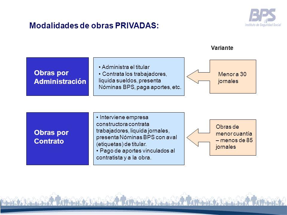 Modalidades de obras PRIVADAS: Obras por Administración Menor a 30 jornales Variante Obras por Contrato Interviene empresa constructora contrata traba