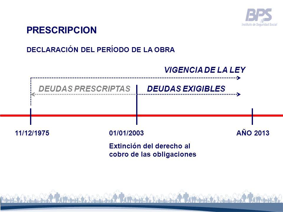 11/12/197501/01/2003 Extinción del derecho al cobro de las obligaciones AÑO 2013 VIGENCIA DE LA LEY DEUDAS EXIGIBLESDEUDAS PRESCRIPTAS PRESCRIPCION DE