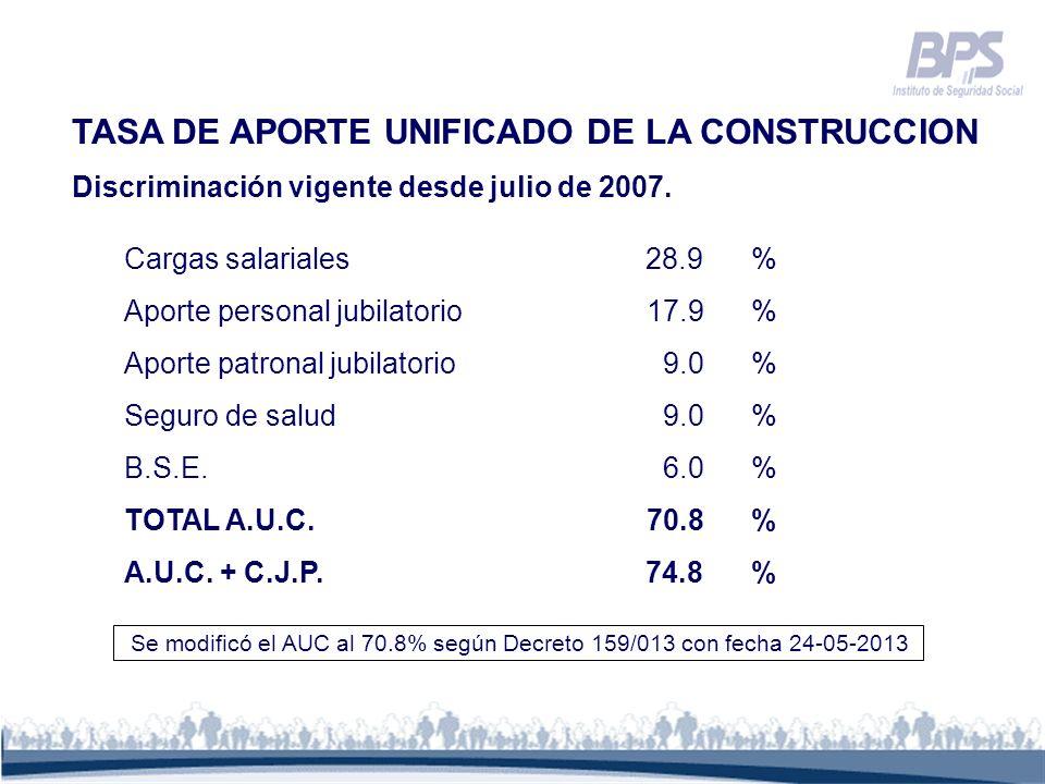 TASA DE APORTE UNIFICADO DE LA CONSTRUCCION Discriminación vigente desde julio de 2007. Cargas salariales 28.9% Aporte personal jubilatorio17.9% Aport