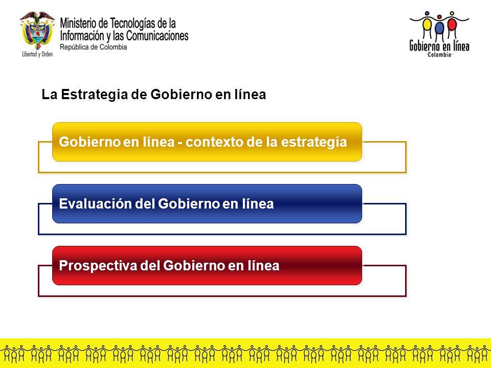 Gobierno en línea - contexto de la estrategia Evaluación del Gobierno en línea Prospectiva del Gobierno en línea La Estrategia de Gobierno en línea