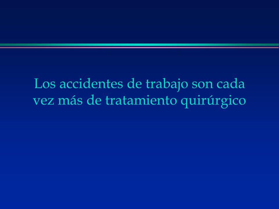Los accidentes de trabajo son cada vez más de tratamiento quirúrgico