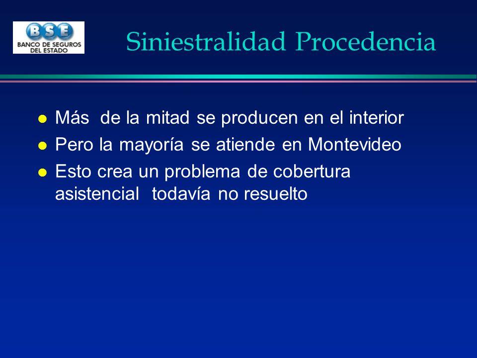 Siniestralidad Procedencia l Más de la mitad se producen en el interior l Pero la mayoría se atiende en Montevideo l Esto crea un problema de cobertur