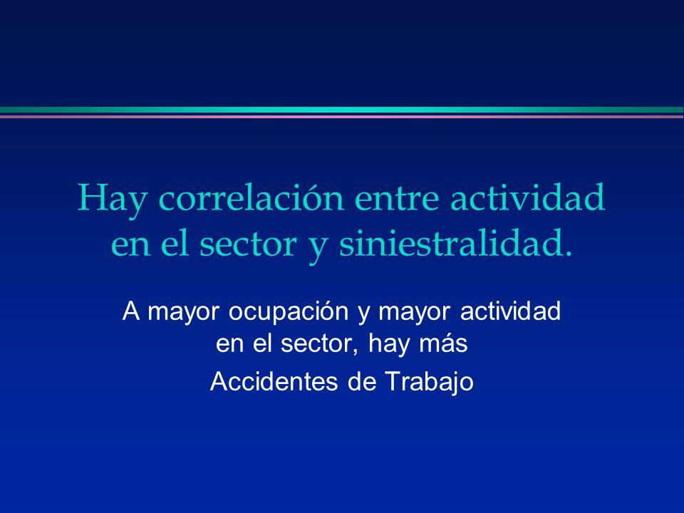Hay correlación entre actividad en el sector y siniestralidad. A mayor ocupación y mayor actividad en el sector, hay más Accidentes de Trabajo