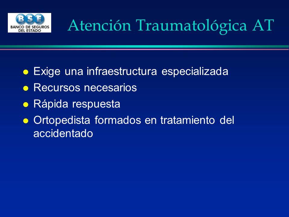 Atención Traumatológica AT l Exige una infraestructura especializada l Recursos necesarios l Rápida respuesta l Ortopedista formados en tratamiento de