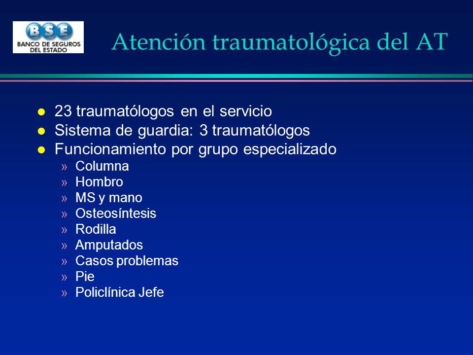Atención traumatológica del AT l 23 traumatólogos en el servicio l Sistema de guardia: 3 traumatólogos l Funcionamiento por grupo especializado »Colum