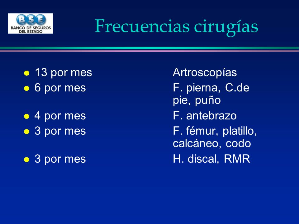Frecuencias cirugías l 13 por mesArtroscopías l 6 por mesF. pierna, C.de pie, puño l 4 por mesF. antebrazo l 3 por mesF. fémur, platillo, calcáneo, co