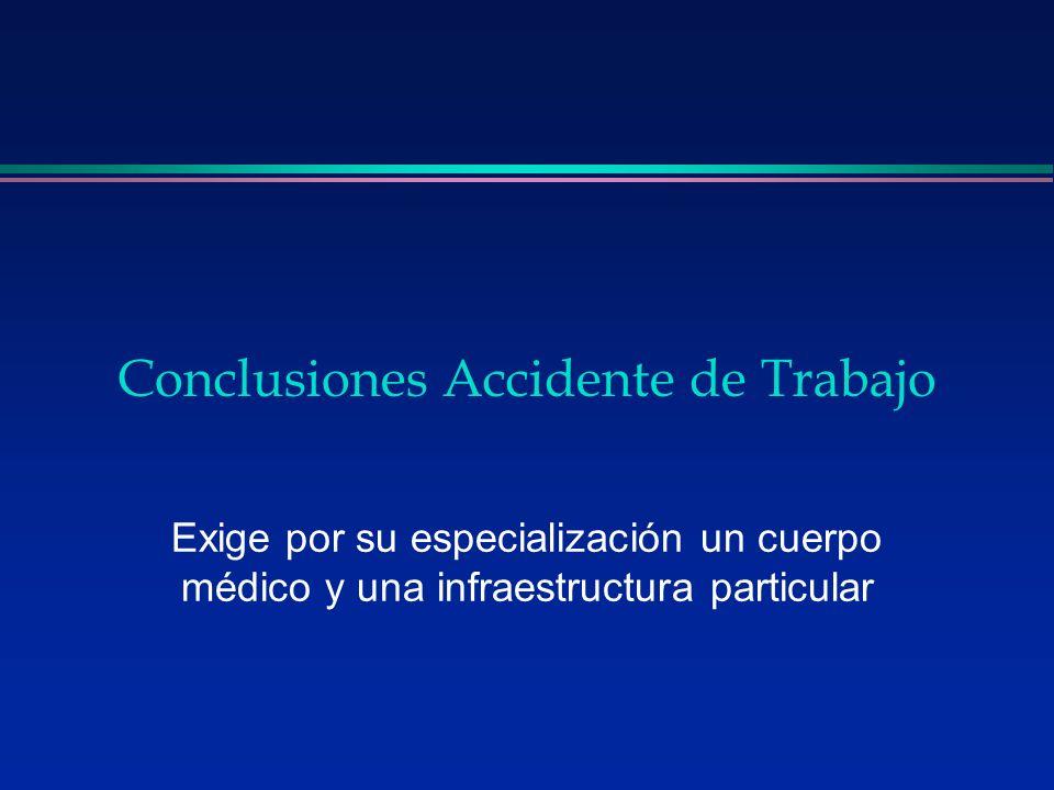 Conclusiones Accidente de Trabajo Exige por su especialización un cuerpo médico y una infraestructura particular