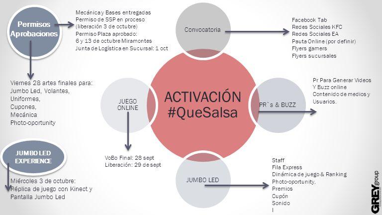 ACTIVACIÓN #QueSalsa ConvocatoriaPR`s & BUZZJUMBO LED JUEGO ONLINE Permisos Aprobaciones Viernes 28 artes finales para: Jumbo Led, Volantes, Uniformes
