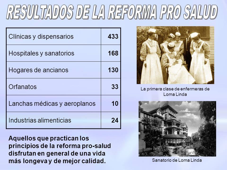 Clínicas y dispensarios433 Hospitales y sanatorios168 Hogares de ancianos130 Orfanatos33 Lanchas médicas y aeroplanos10 Industrias alimenticias24 Aque