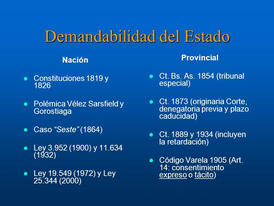 Demandabilidad del Estado Nación Constituciones 1819 y 1826 Polémica Vélez Sarsfield y Gorostiaga Caso Seste (1864) Ley 3.952 (1900) y 11.634 (1932) L