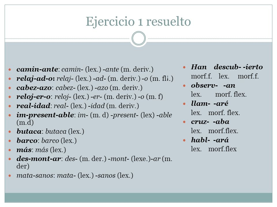 Ejercicio 1 resuelto camin-ante: camin- (lex.) -ante (m. deriv.) relaj-ad-o: relaj- (lex.) -ad- (m. deriv.) -o (m. fl¡.) cabez-azo: cabez- (lex.) -azo