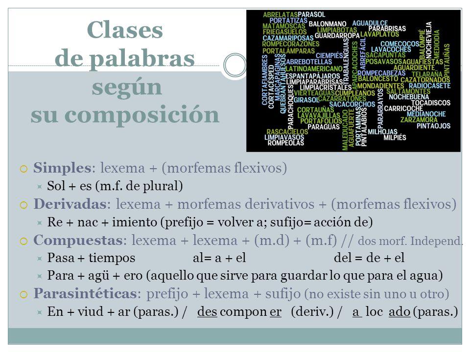 Clases de palabras según su composición Simples: lexema + (morfemas flexivos) Sol + es (m.f. de plural) Derivadas: lexema + morfemas derivativos + (mo