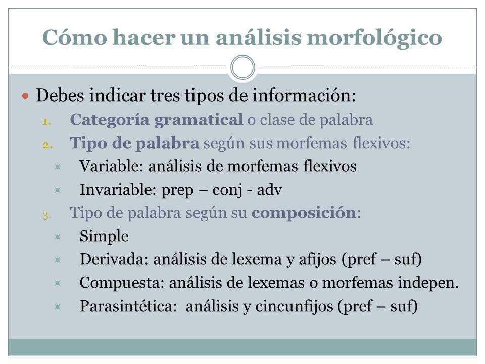 Cómo hacer un análisis morfológico Debes indicar tres tipos de información: 1. Categoría gramatical o clase de palabra 2. Tipo de palabra según sus mo