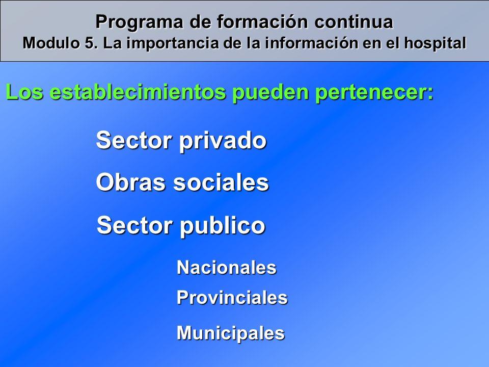 Provincial y Nacional Municipal Región Sanitaria Municipio Dirección de información Sistematizada.