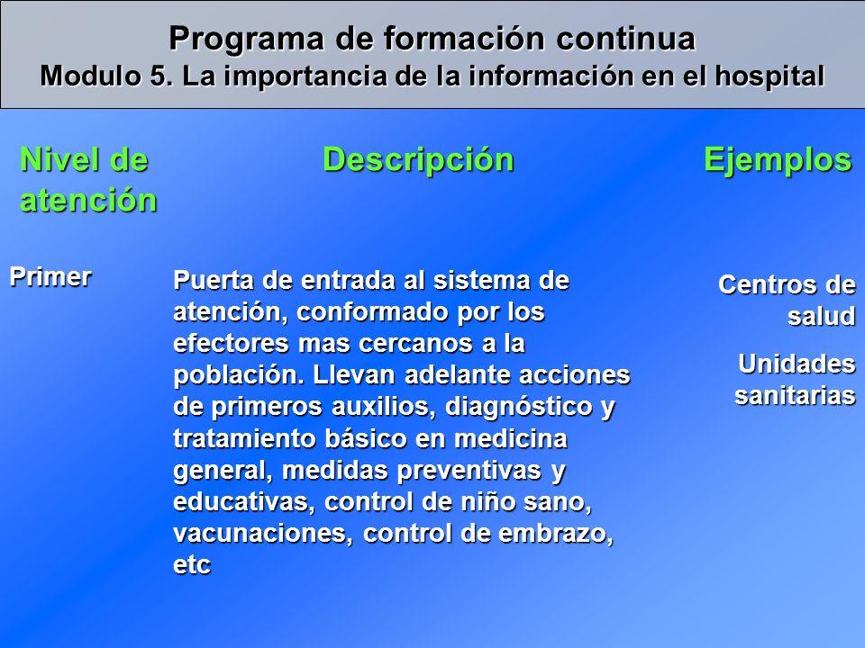 Programa de formación continua Modulo 5.