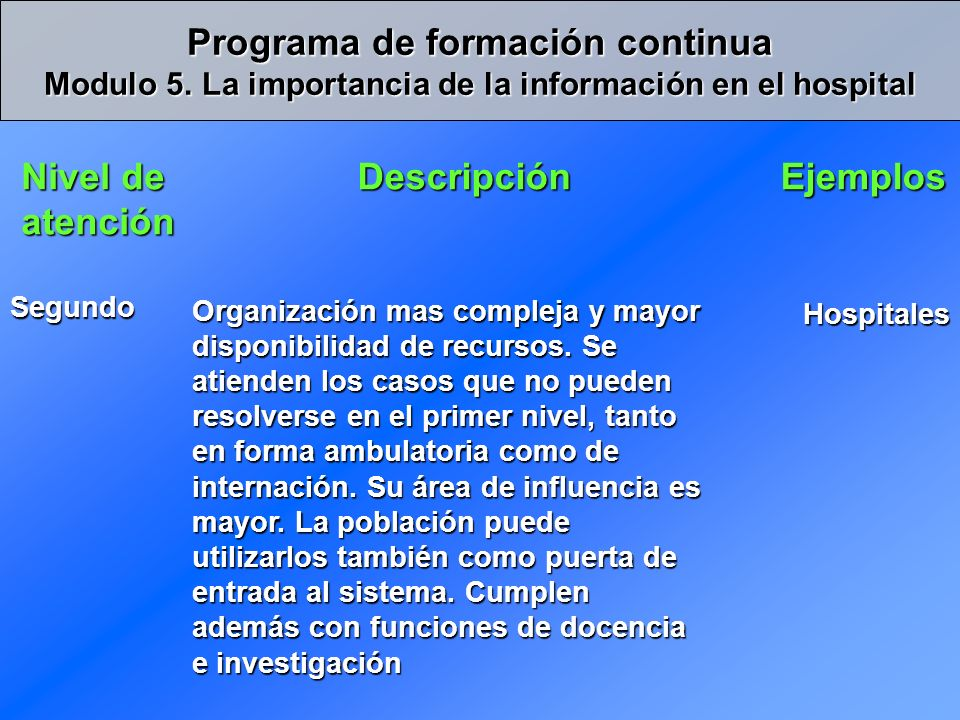Paciente ambulatorio CUA NUEVOANTIGUO Consultorio externo Inscripción Información Se Hospitaliza.