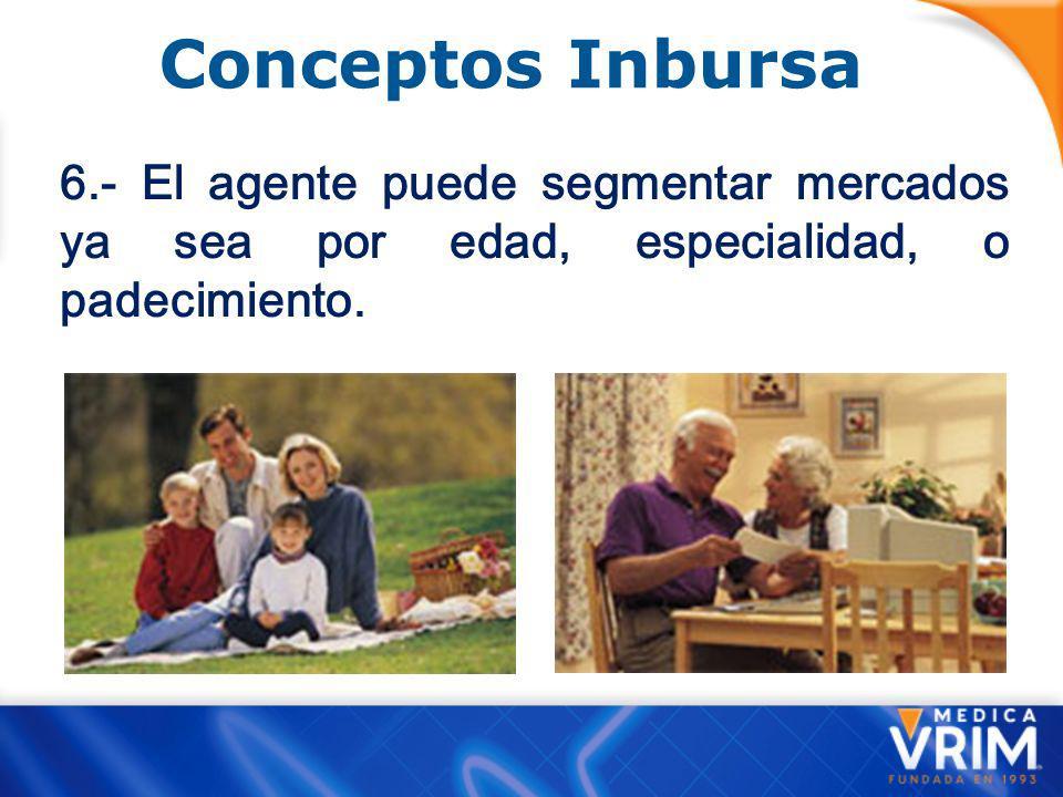 Conceptos Inbursa 5.- Como sistema de iniciación en ventas le permite al agente novato el adaptarse de una forma más simple.