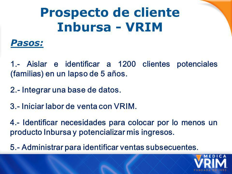 Prospecto de cliente Inbursa - VRIM 1.- Aislar e identificar a 1200 clientes potenciales (familias) en un lapso de 5 años.